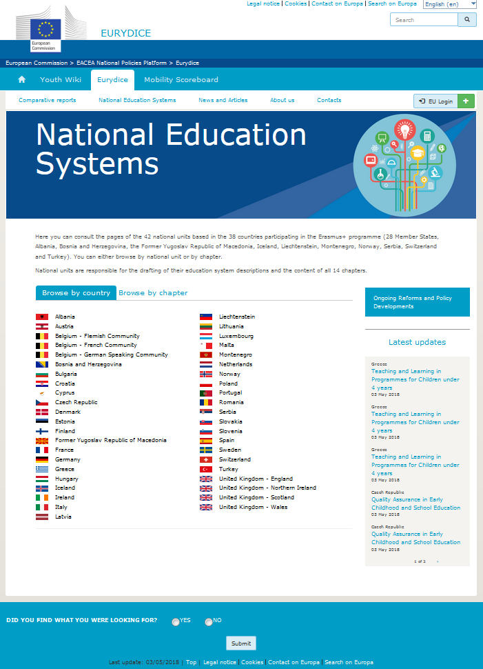 National Education Systems.PNG