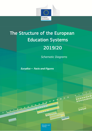 Structure of the European Education Systems 2019_20_vignette.png