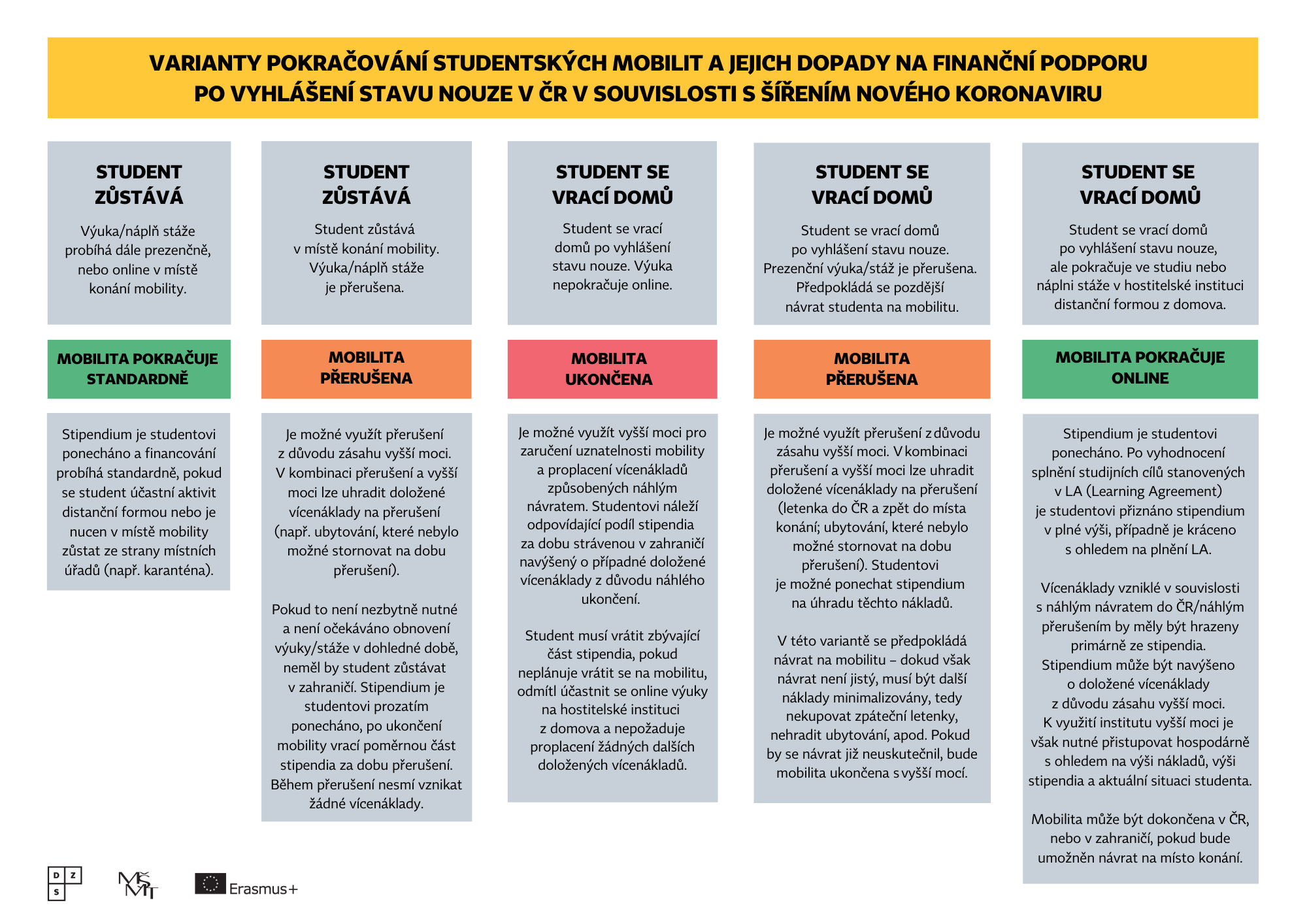 MOBILITY A COVID-19_final.png