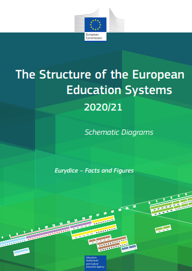 Structure of European Education Systems 2020-21.PNG